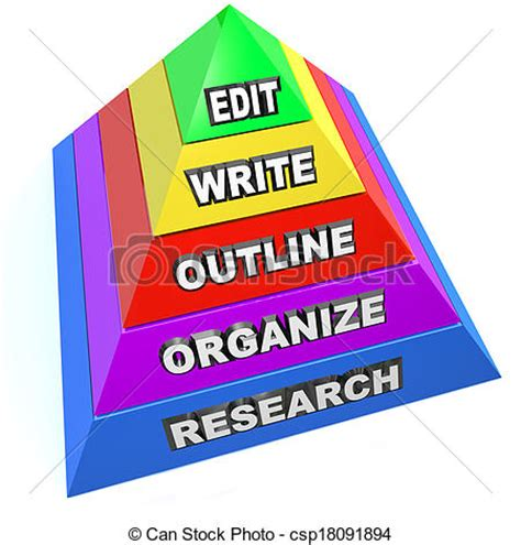 Research paper organization